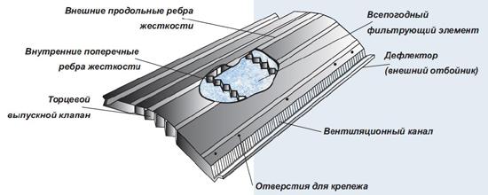 Мастикой тер битумной гидроизоляция